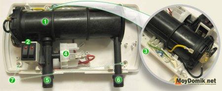 Устройство электрического водонагревателя накопительного