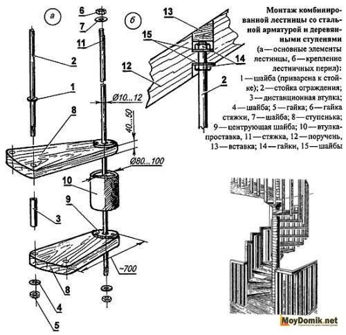 лестницы – чертеж и схема