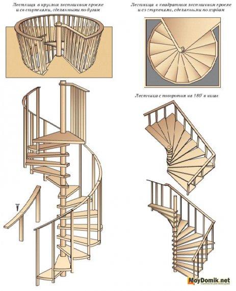 Расчет винтовой лестницы - чертежи и схемы.