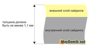 Структура панели сайдинга полученной методом коэкструзии