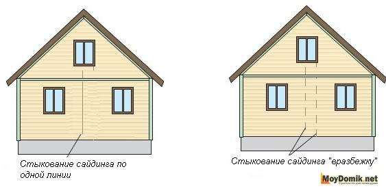 Линия монтажа панелей винилового сайдинга
