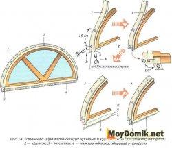 Монтаж сайдинга вокруг арки