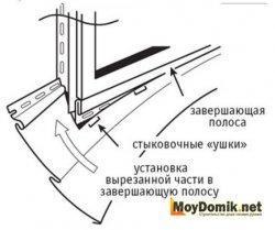 Монтаж винилового сайдинга околооконных и дверных проемов