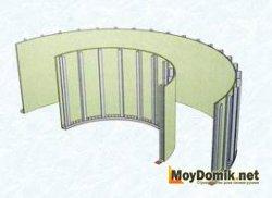 Изготовление арки из гипсокартона - схема
