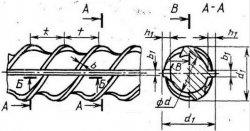 Арматура AIII (A400) А3 - схема