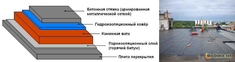 Как сделать шумоизоляция в машину ваз 2107