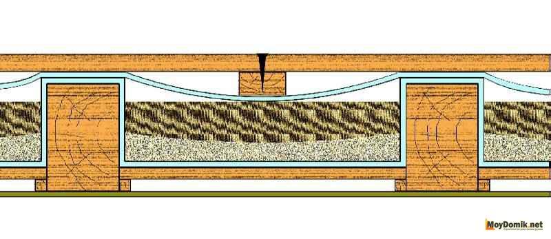 деревянных перекрытий в