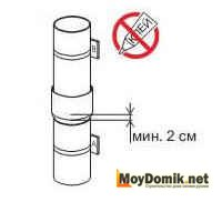 Соединение водосточных труб выполняется без клея и уплотнителей
