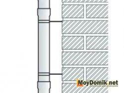 Установка крепежей трубы водосточной системы
