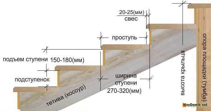 Как узнать код краски шевроле