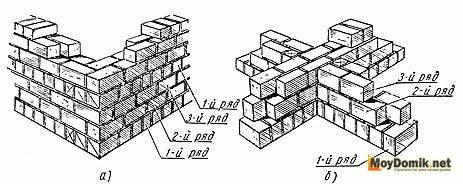 Схема перевязки кирпичной кладки