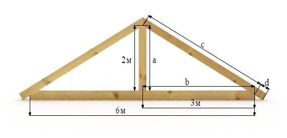 Расчет длины стропил крыши