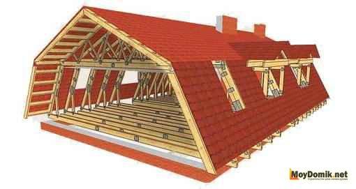 Мансардная крыша – технология