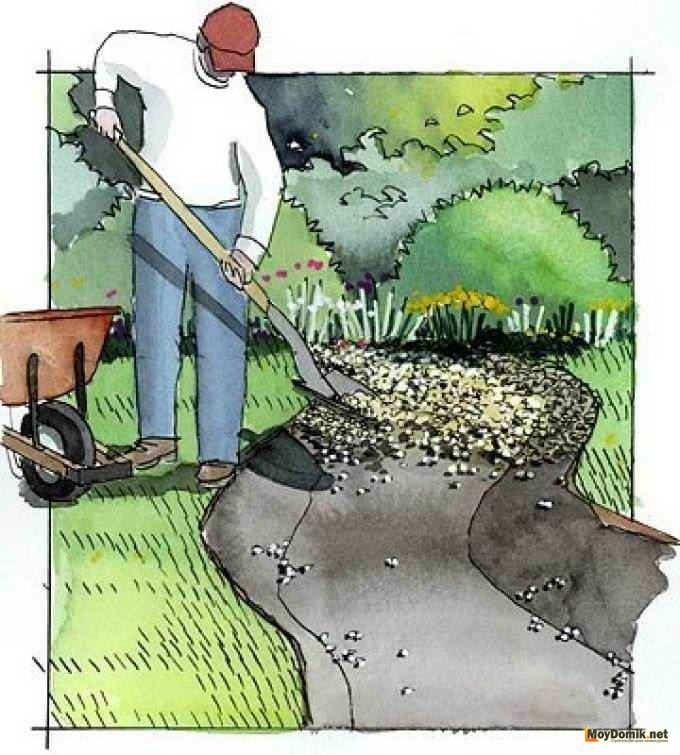 Устройство сухого ручья своими руками