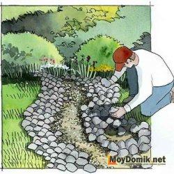 Укладка камня для сухого ручья