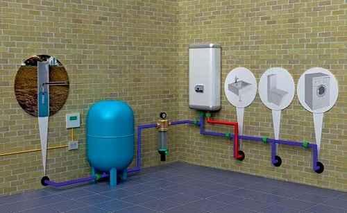 воду в частный дом