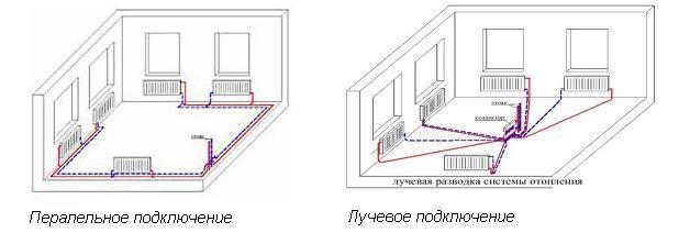 Схема коллекторной (лучевой)