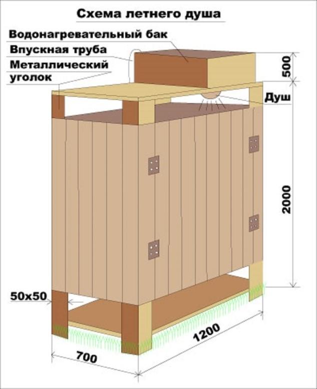 Как построить летний душ своими руками схема