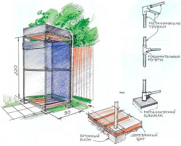 Летний душ на даче своими руками из поликарбоната фото