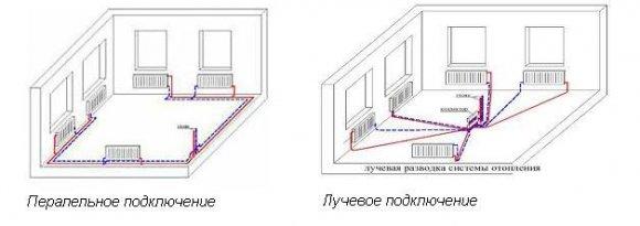 Схема коллекторной (лучевой) разводки