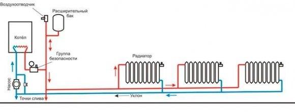 Двухтрубная система отопления дома с нижней разводкой - схема