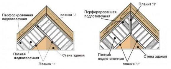 Виды соединений металлосайдинга