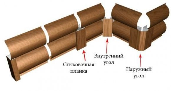 Монтаж металлосайдинга - устройство углов