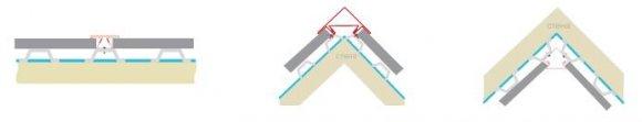 Установка Н-соединителя и сложных углов