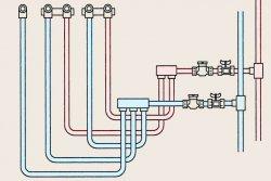 Коллекторное подсоединение труб