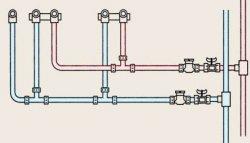 Последовательное подсоединение труб