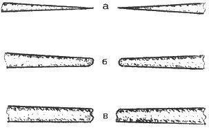 Определение жирности глины - колбаски