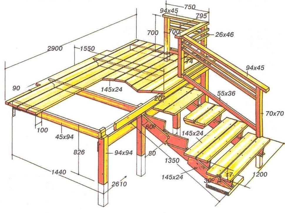 Построить крыльцо на даче своими руками