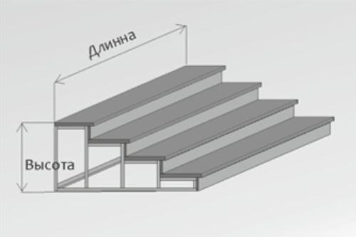 Крыльцо деревянного частного дома: как пристроить 98