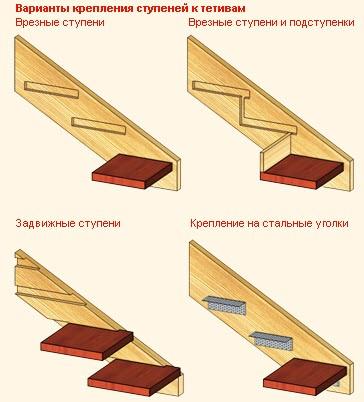 142Деревянные ступени для крыльца