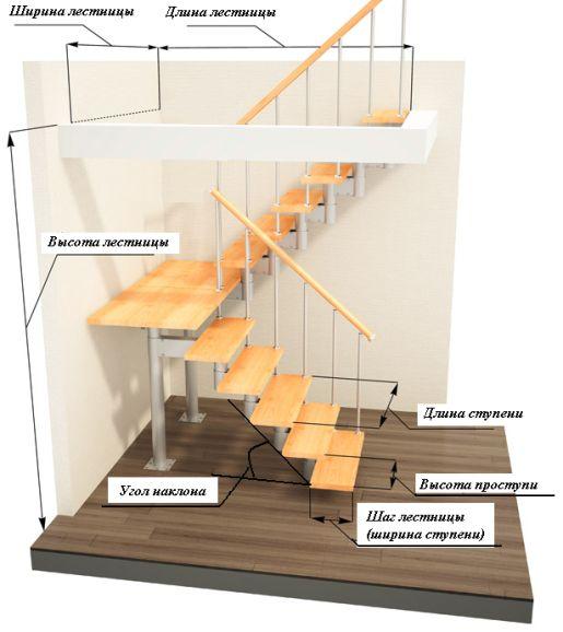 Как правильно сделать лестницу на второй этаж в частном доме