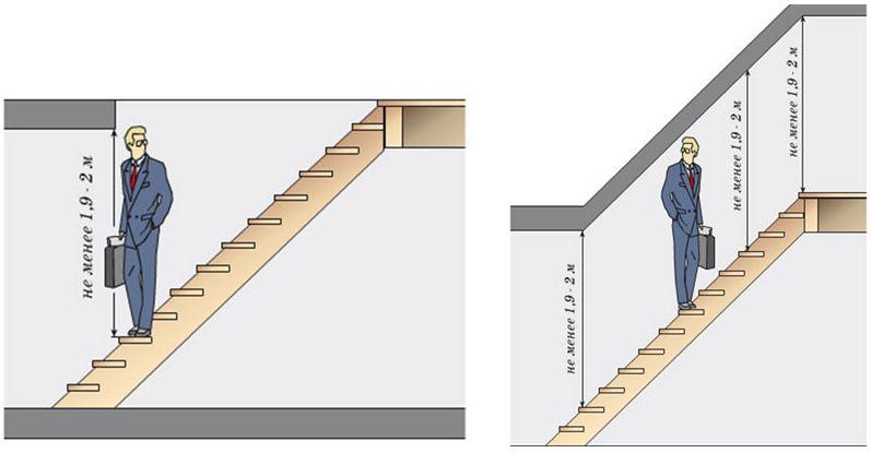 Как сделать маленький конвертик иКак сделать лестницу