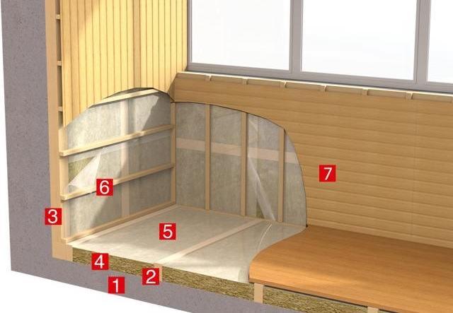 фото как утеплить балкон