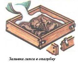 Заливка гипса в опалубку