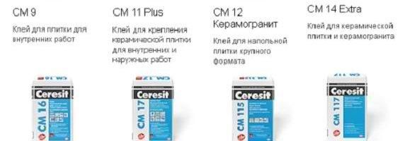 Плиточный клей Церезит (Сeresit)