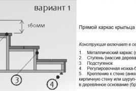 Прямой каркас крыльца - чертеж
