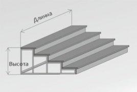 Прямой каркас крыльца - схема