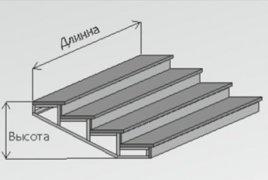 Скошенный каркас крыльца - схема