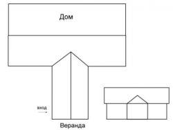 Схема двухскатной крыши веранды