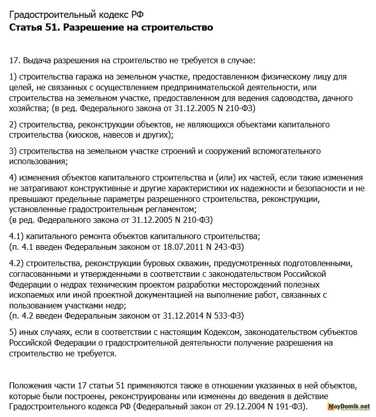 венок Статья 188 гражданского кодекса которые