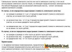 Статья 7.1 КОАП РФ. Самовольное занятие земельного участка
