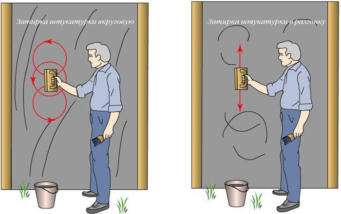 Чем и как можно оштукатурить стены из гиых блоков