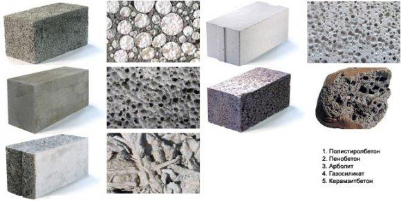 Размеры пеноблоков, технические характеристики пенобетонных блоков, свойства пенобетона, технология производства, цена куба и за штуку фото-видео