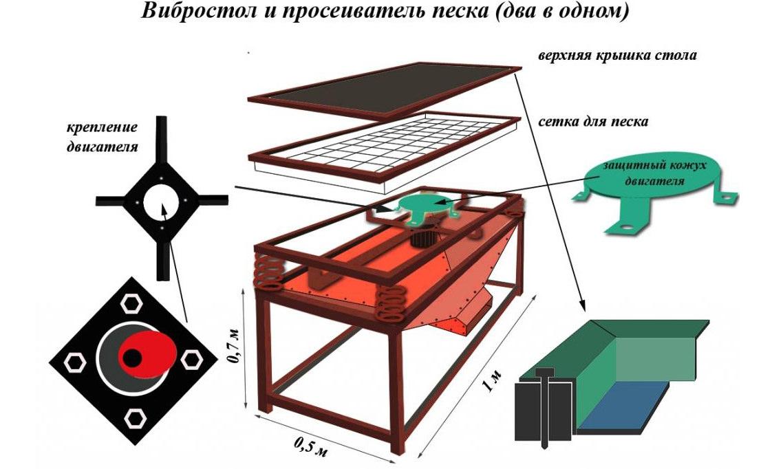Стол с эффектом бесконечности своими руками инструкция