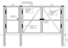 Схема распашных ворот из профнастила