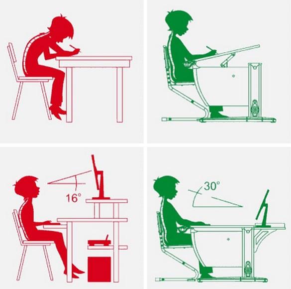Положение школьника за столом